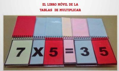 Materiales manipulativos El libro móvil de las tablas de multiplicar