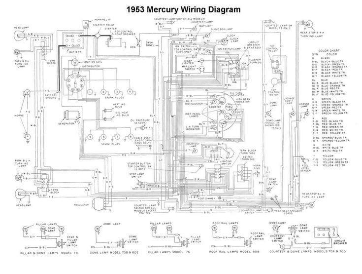 Wiring Diagram Cars Trucks | Cars trucks, Mercury cars ...