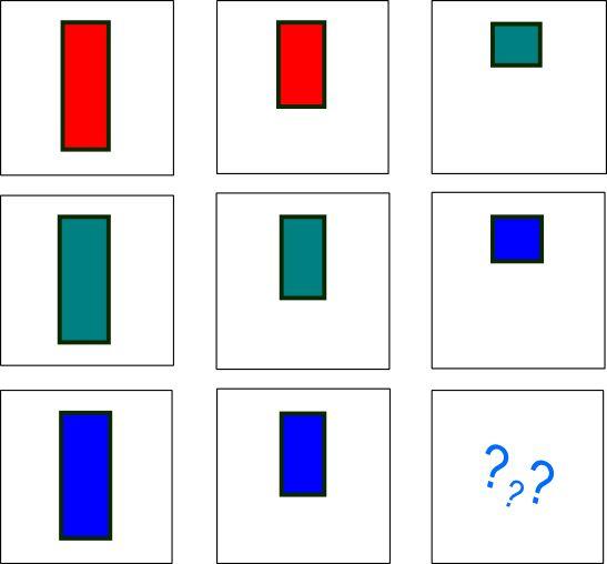 IQ Test Mensa| IQ Test Online | IQ test