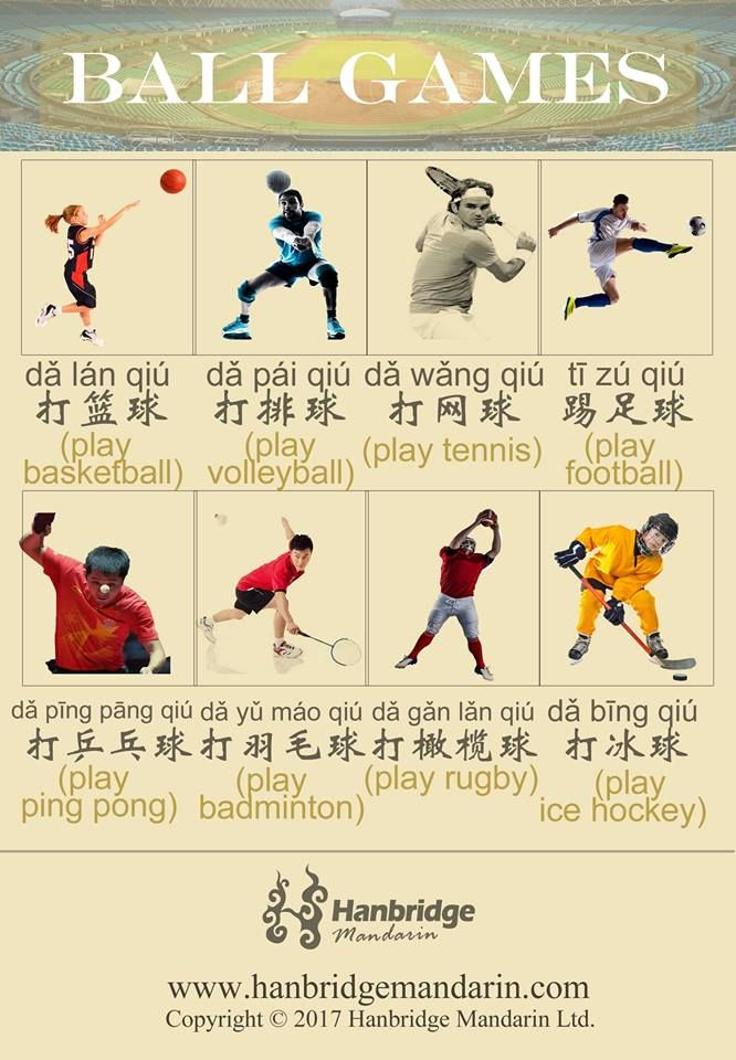Ball Sports In Chinese Vocabulary Chinese Language Words Chinese Phrases Chinese Words