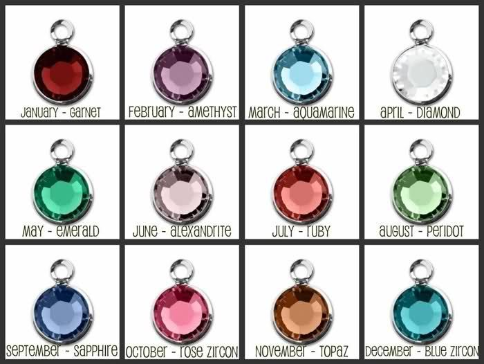 10 best birthstone gemstone zodiac charts images on