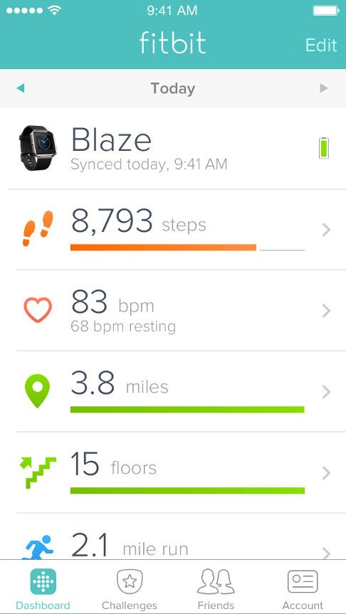 Although I have a Fitbit Charge, when I didn't.. their app would sync with my phone and still kept track of my data. I love fitbit! #fitbit #kitskornerfavorite