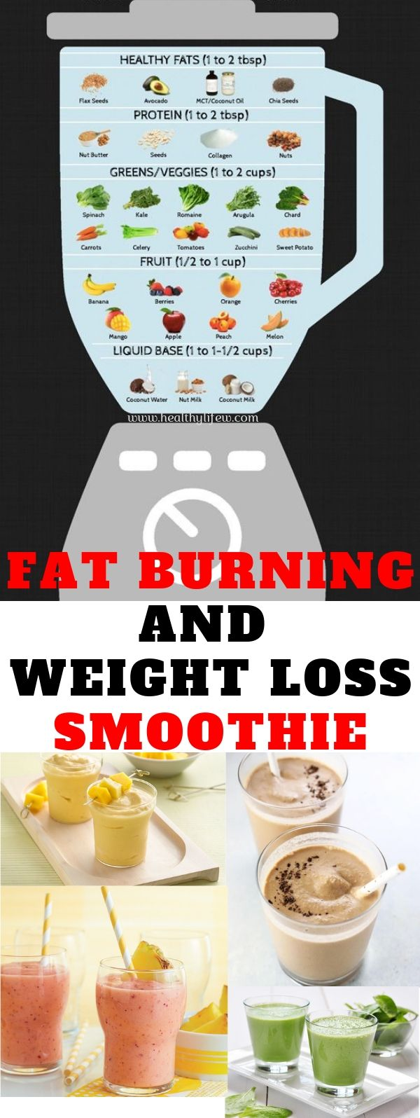 10 healthy smoothie recipe for weight loss and fat burning
