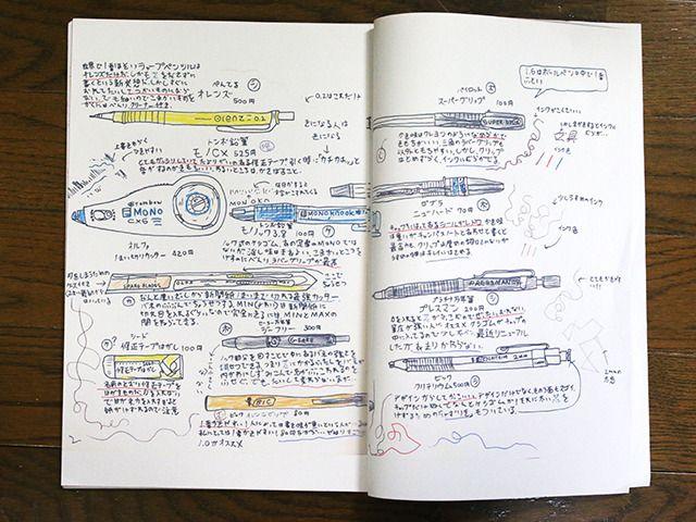 ペンやカッター、修正テープが混在する文房具空間。濃い。