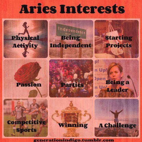 Aries Interests #Aries #Astrology #Zodiac