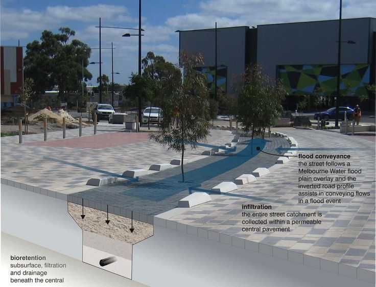 HydroSTON permeable concrete pavers used for tree surrounds at Tanderrum Way, Broadmeadows VIC, Australia.