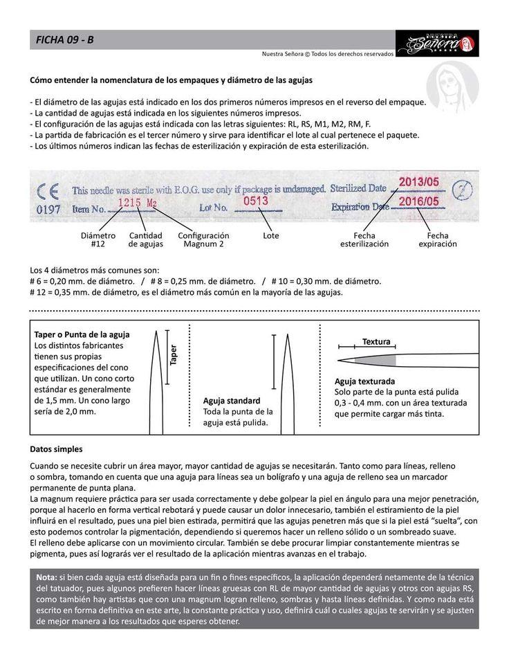 Ficha 09B / Tipos de agujas 02 - Caos Tattoo | Estudio de tatuajes profesional | Tatuadores en Santiago