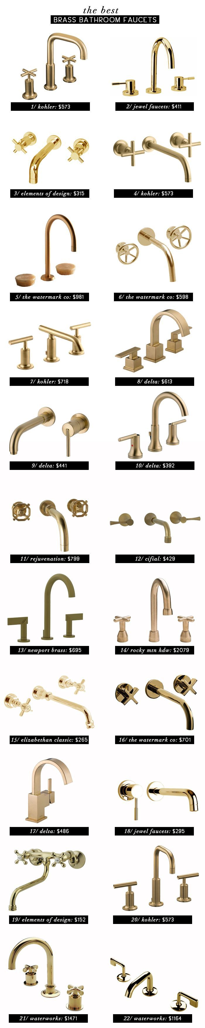 Style by Emily Henderson - Brass Faucets Roundup #BathroomFaucets