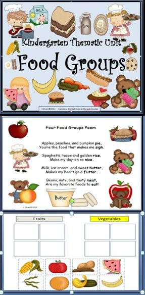 This Food Groups thematic unit addresses kindergarten science standards. The activities and printables included develop the concept and vocabulary being taught in the unit. The children will be exposed to the food unit's vocabulary across the curriculum. Math, reading, writing, listening and speaking skills are developed by using this detailed product.