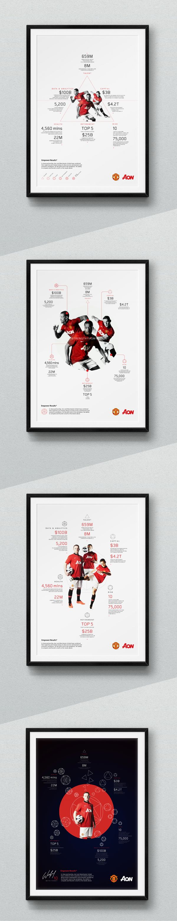 Aon and Manchester United // Infographics by Jonathan Quintin, via Behance #machesterunited