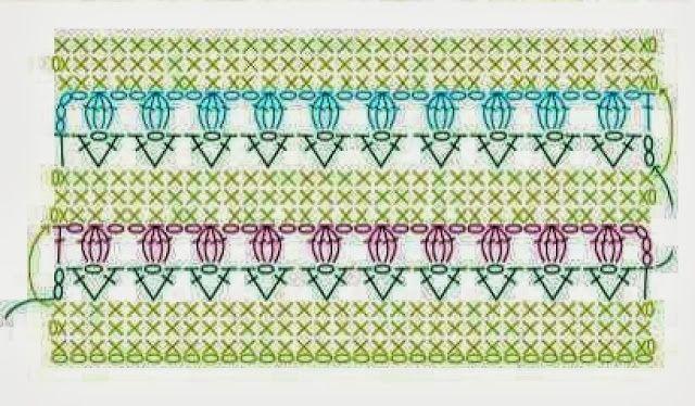 Crochet Cowl - Chart ❥ 4U // hf