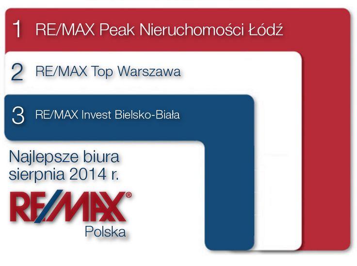 Biura sierpień 2014 RE/MAX Polska