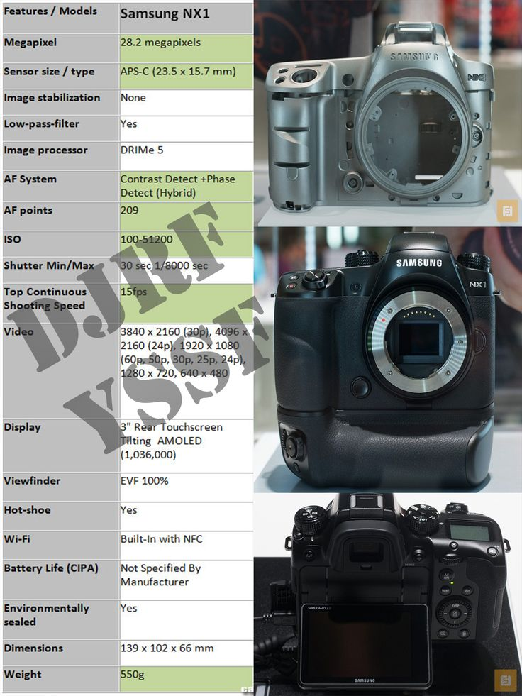 75+ best Cmera DSLR - كاميرة images by Djrf Yssf on Pinterest ...