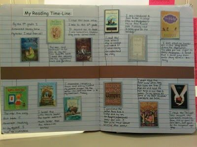 Love!!The Reader's Notebook. A great way to display all the books your students and kids read in a year with a little synopsis.