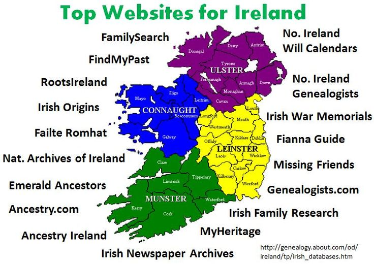 Irish Research Top Websites  http://genealogy.about.com/od/ireland/tp/irish_databases.htm