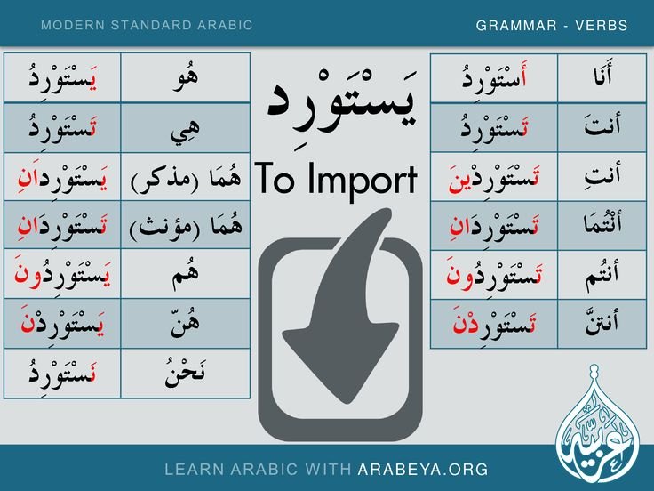 To Import