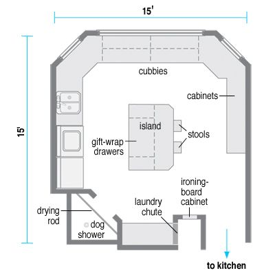 """floor plan of family room laundry room...much better layout, except I would replace the """"dog shower"""" with something else"""