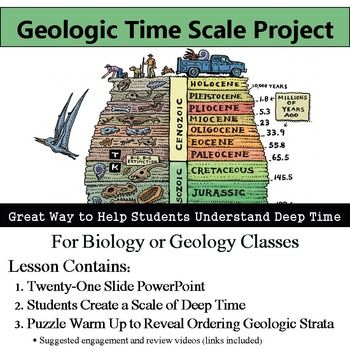 geological time scale essay This document discusses the way radiometric dating and stratigraphic principles are used to establish the conventional geological time scale.