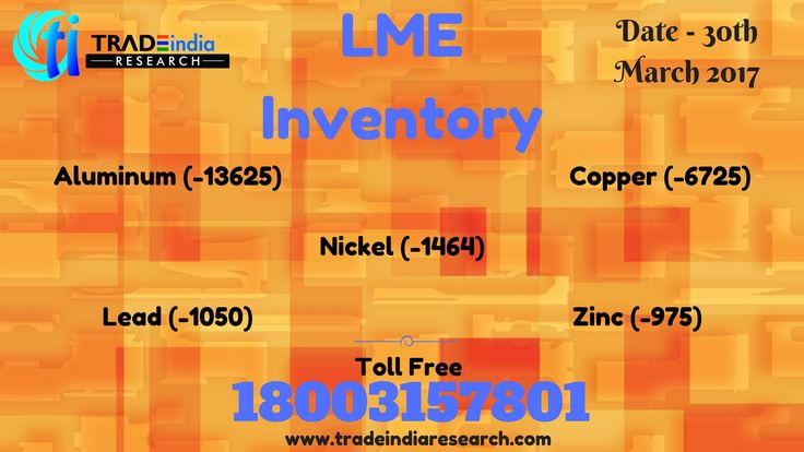 Today's #LME #inventory #Lead #Zinc #Copper #Nickel #news - 30th March