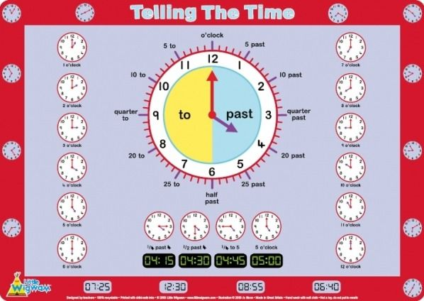 Learning How To Tell Time – A Maths Lesson Plan for Years 2/3/4    Summary of Lesson Plan: In this maths lesson plan, students learn about how to use analogue clocks to tell the time including, quarter past, half past quarter to and o'clock. They use hands-on materials to follow teacher instructions, followed up with some reinforcement by using differentiated worksheets. Australian Curriculum Links: Year 3 Mathematics Tell time toRead More