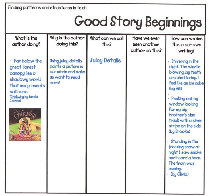 short story beginning essay Narrative engaging beginnings anecdote: a short, interesting story related to topic when beginning a story.