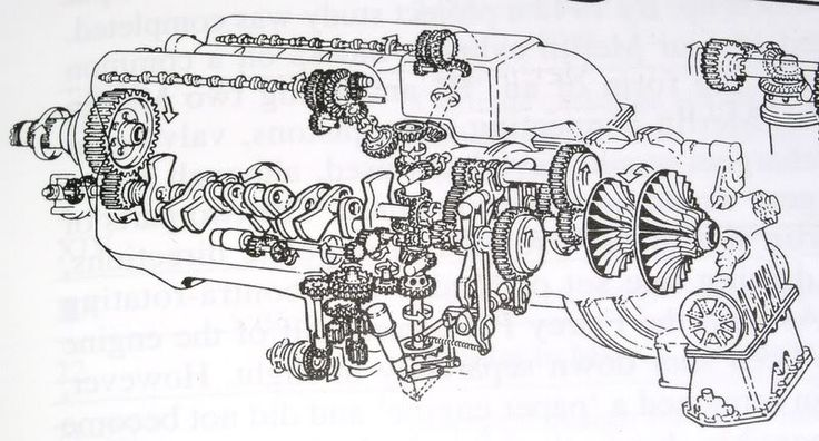 667 best Radial and aero engines images on Pinterest