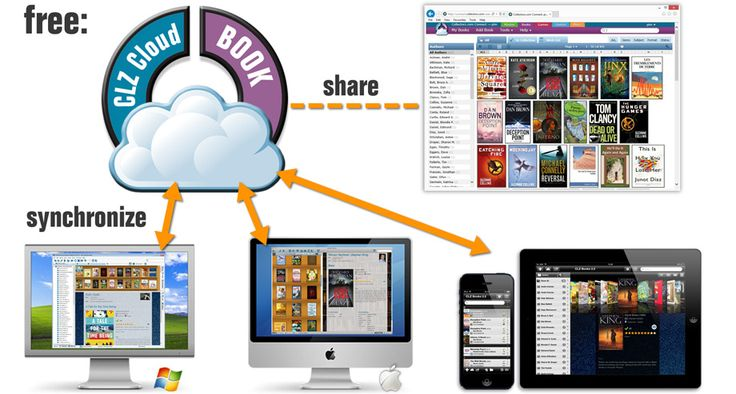 Book Database Software: catalog your home library by ISBN. Physical books & e-books. Sync to your phone so you always know what you already have!! A life saver for those who collect books (other media collection databases available, as well)!