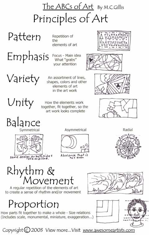 I'm including this poster as a link to a discussion from Art With Mr. E on the  principles of design. He has included several posters - and all are just a bit different!