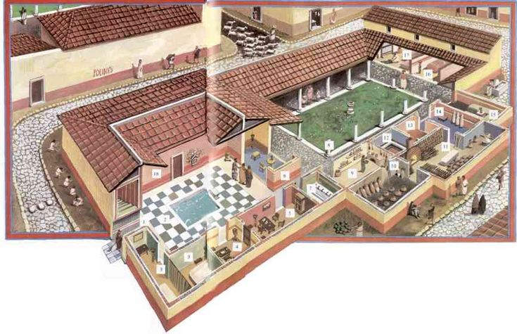 Roman villa with an atrium near the entrance with a for Architecture romaine