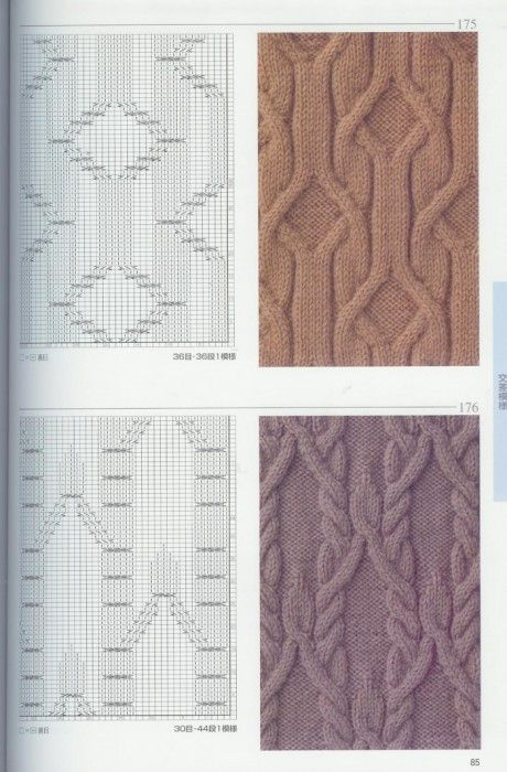 cables patterns knitting | make handmade, craft