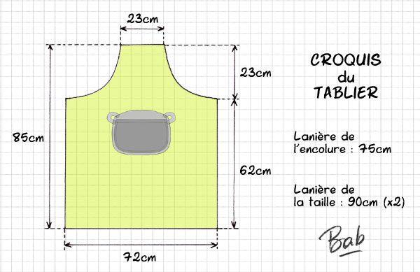 Plus de 1000 id es propos de couture pour la maison sur for Patron tablier de cuisine gratuit
