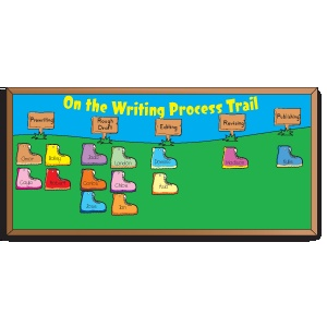 visual aids for teaching writing as a process