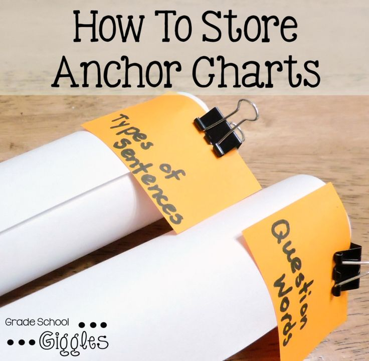 How To Store Anchor Charts