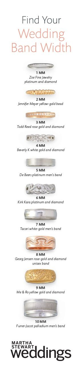 Find your wedding band width