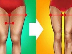 Comment contrôler les hormones qui te font prendre du poids