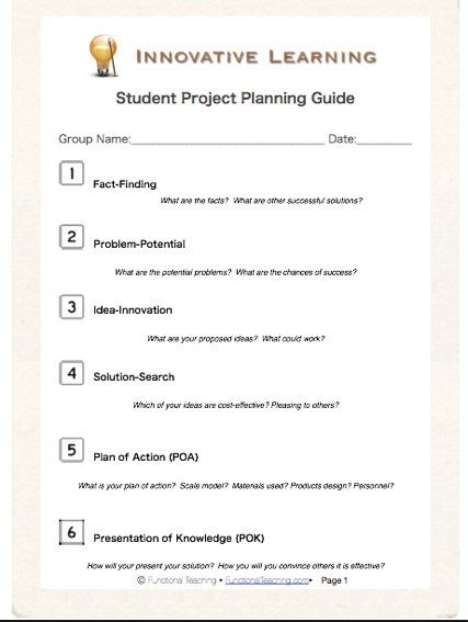 6 Researched Based Steps To Enhance Divergent Thinking Within Your Students