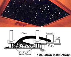 NSL Galaxy Star Ceiling Kits - Easy to Install Fiber Optic Star Ceiling System - Brand Lighting Discount Lighting - Call Brand Lighting Sales 800-585-1285 to ask for your best price!