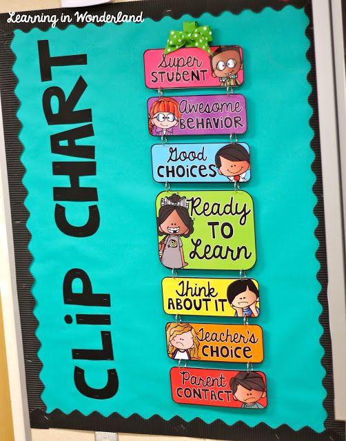 Clip chart.