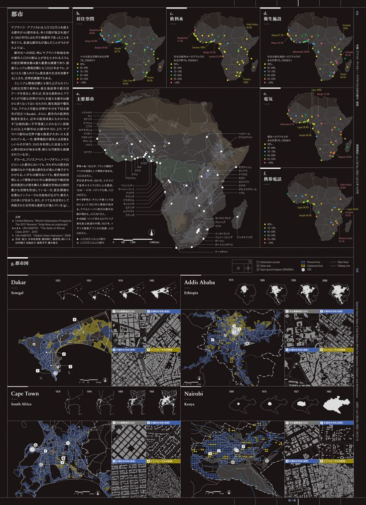 info_africarte3