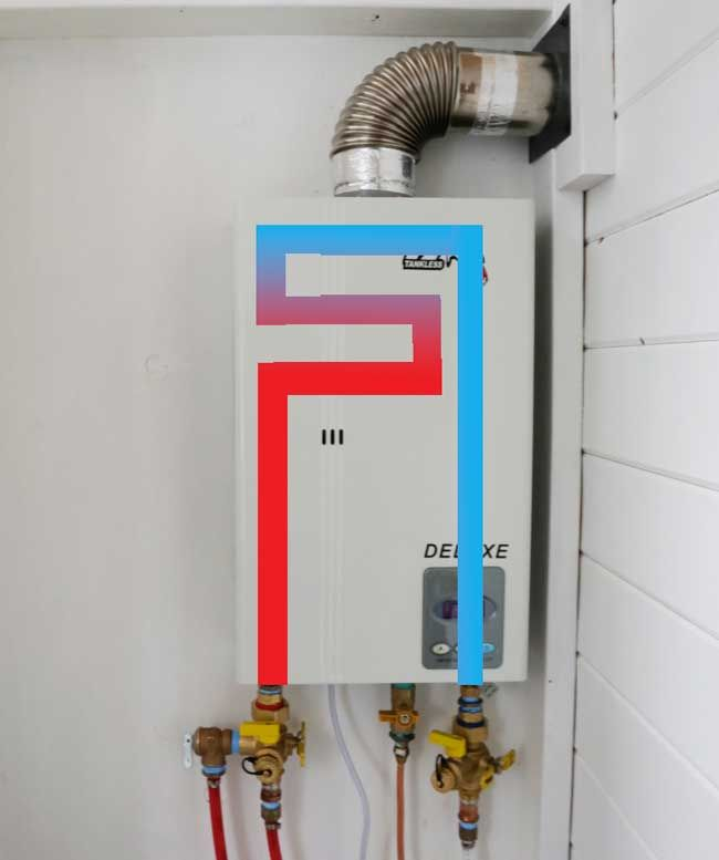 Choosing the Best Tankless Water Heater for Your Needs and Climate | Ana White Woodworking Projects