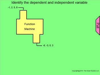 This is a 25 page Smartboard file explaining how to identify the independent and dependent variable. The lesson shows identifying them in a table, by looking at a function machine, seeing them in a list, and by seeing real-world story problems. There are several examples with answers.