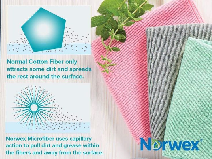 226 best Norwex images on Pinterest Norwex party, Norwex cleaning - new vistaprint norwex