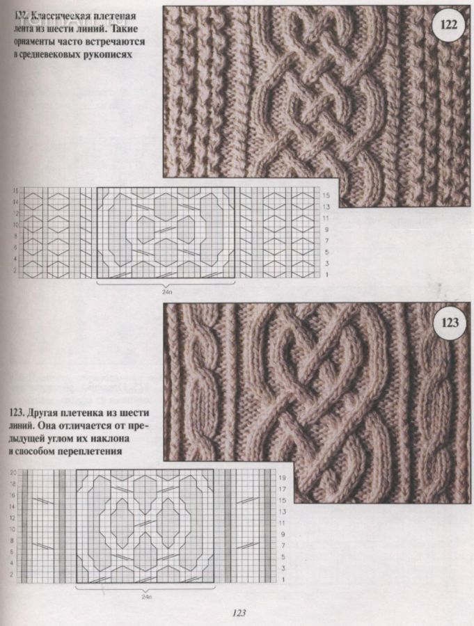 knitting cable patterns ~ I love cables!