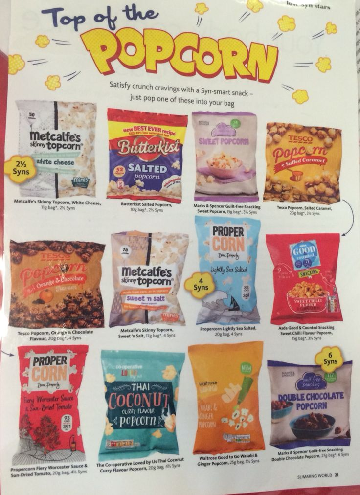 Packet popcorn Syn values  Great for quick fix snacking  Slimming world Extra…