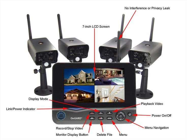 OnGARD Walk-About #Wireless #Home #Surveillance System