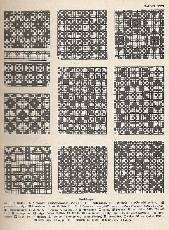 Estonian mitten patterns