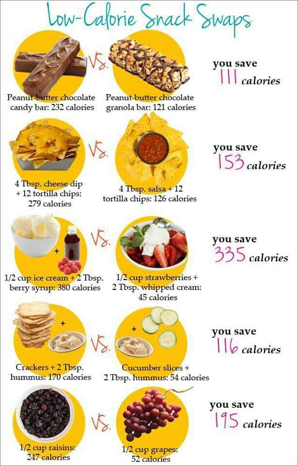Healthy Low Calorie Fast Food Breakfasts