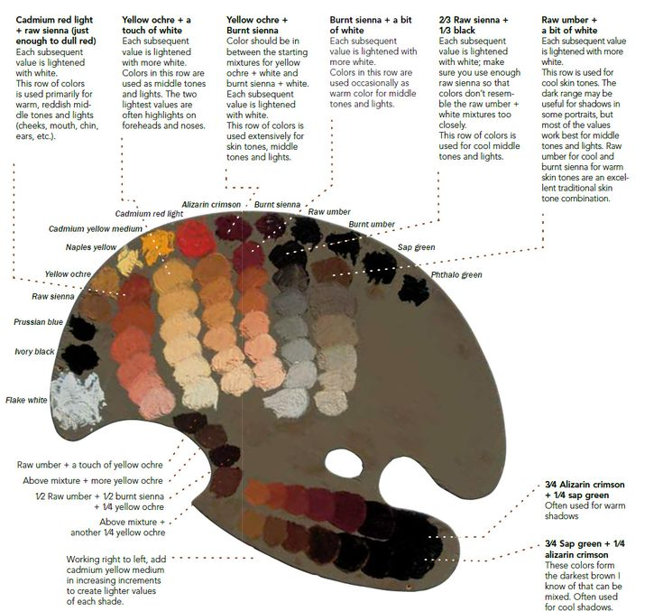 Daniel E. Greene Essential Lessons in Oil Painting Portrait Colors - These 14 paints and strategic mixtures are a starting point for realistic skin tones.