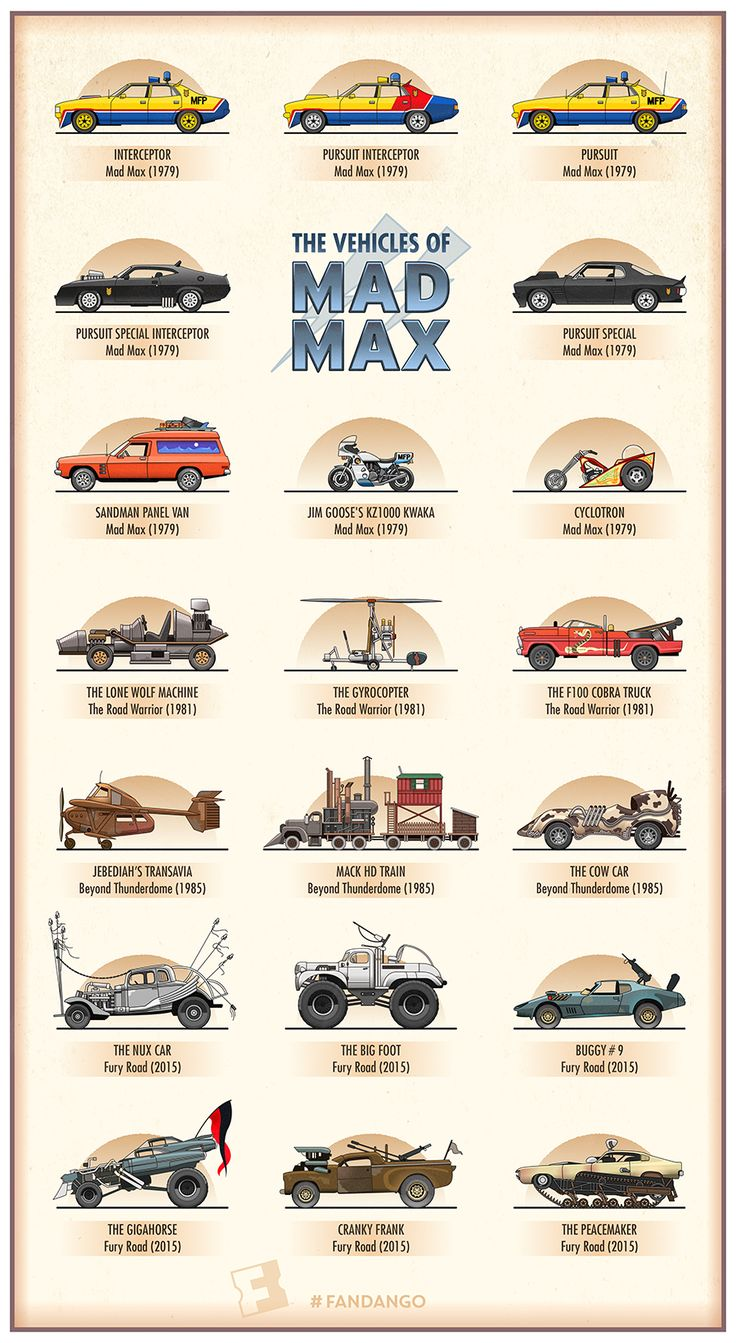 PHOTO: Cars to survive the post-apocalyptic world. #MadMax                                                                                                                                                                                 More