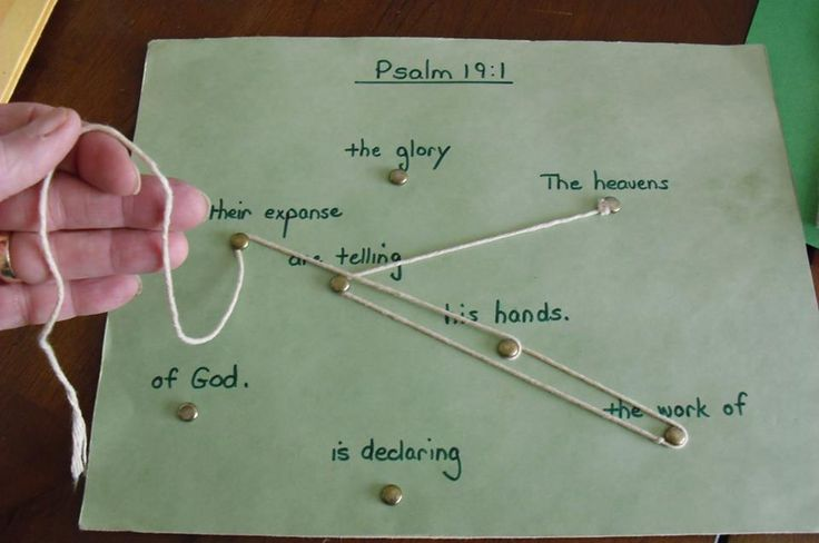 This can be done with any Bible verse or memory list.  I did NOT string this one correctly so please excuse my scatterbrained error!